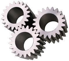 organizational development gears